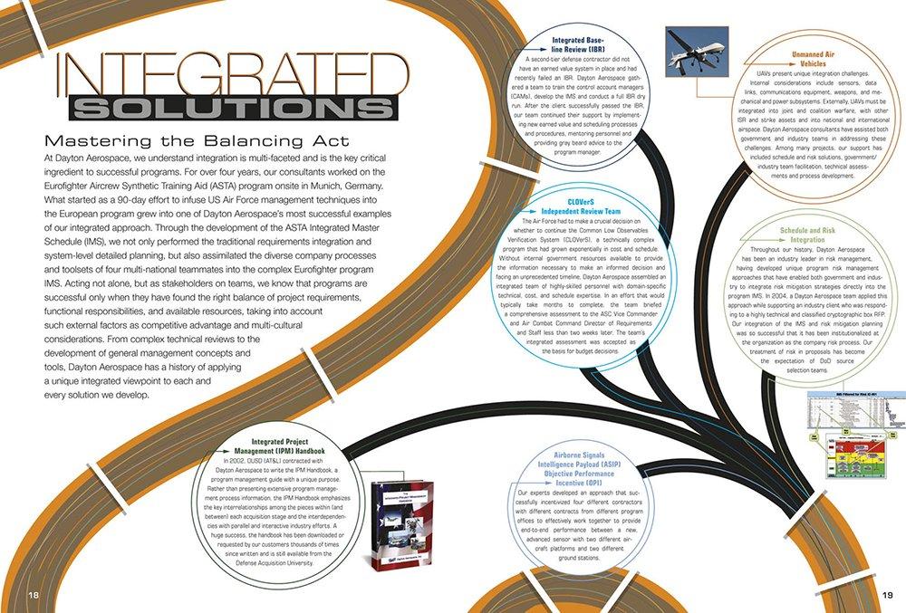 Dayton_Aerospace_Book. interior art and design
